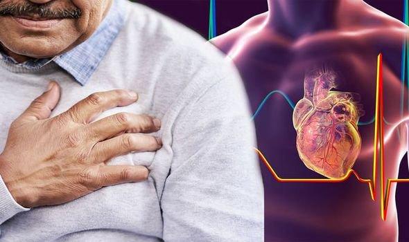 8 dấu hiệu thường gặp của bệnh tim mạch